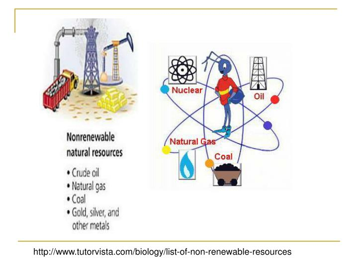 http://www.tutorvista.com/biology/list-of-non-renewable-resources