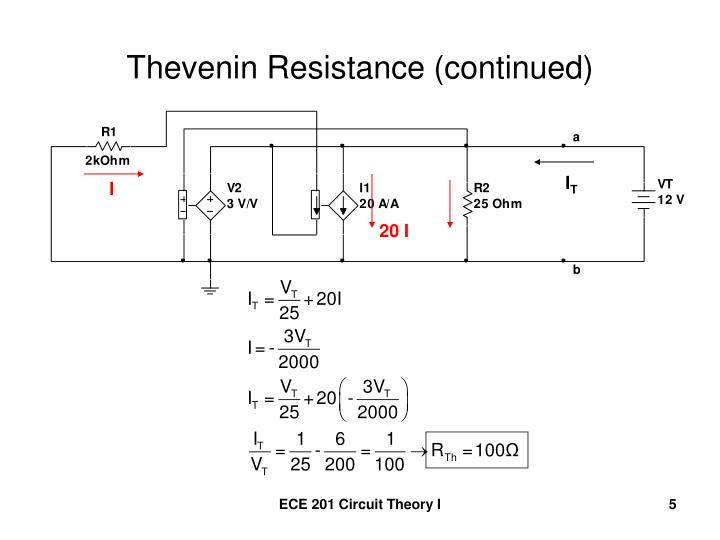 Thevenin Resistance (continued)