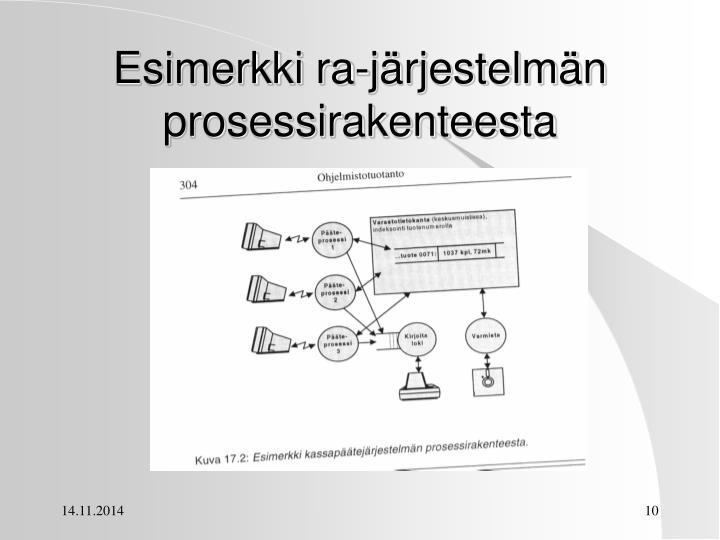 Esimerkki ra-järjestelmän prosessirakenteesta