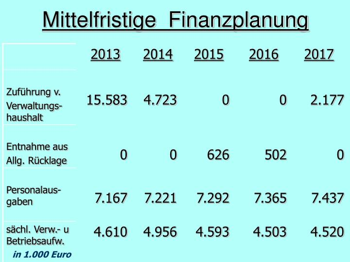 Mittelfristige  Finanzplanung