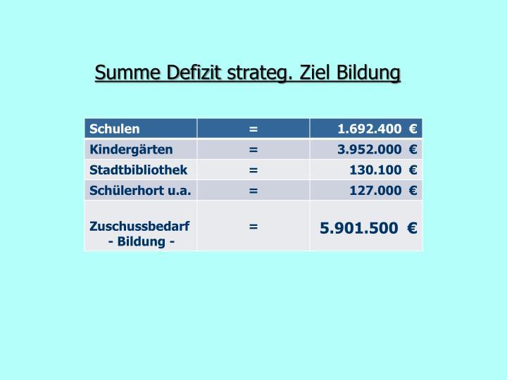Summe Defizit