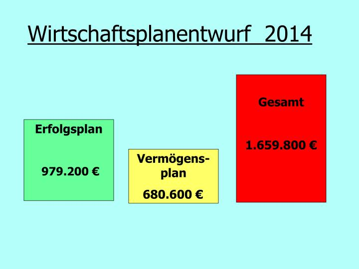 Wirtschaftsplanentwurf  2014