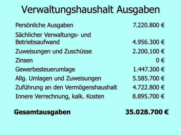 Gesamtausgaben                35.028.700 €