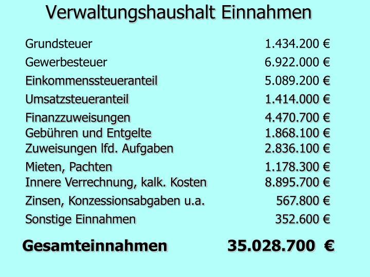 Gesamteinnahmen35.028.700  €