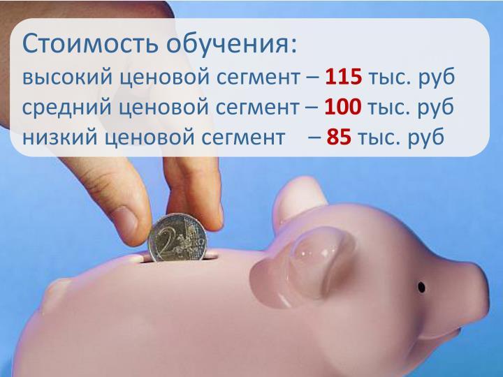 Стоимость обучения: