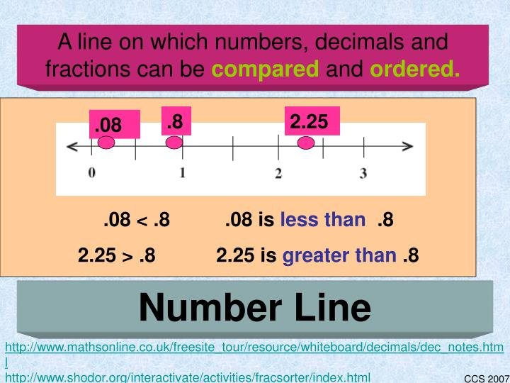 A line on which numbers, decimals and fractions can be