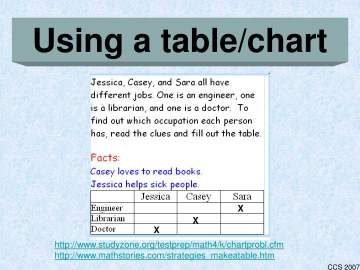 Using a table/chart