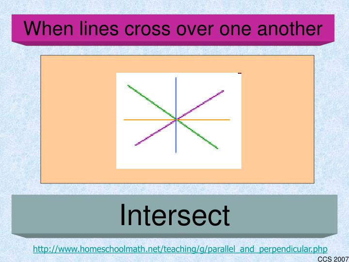 When lines cross over one another