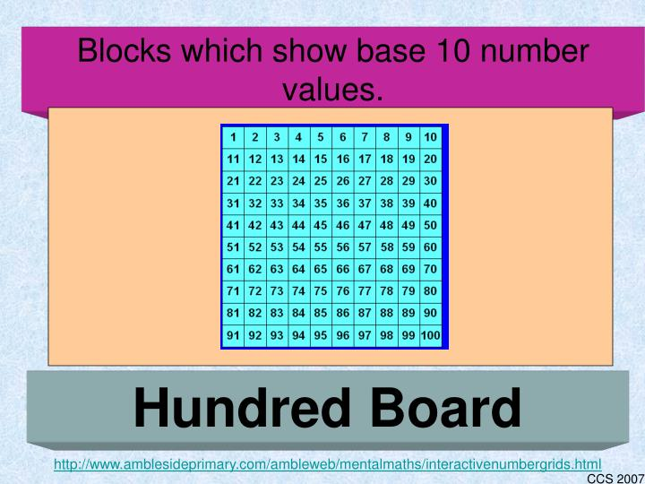 Blocks which show base 10 number values.