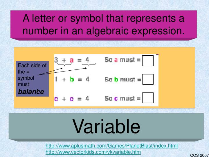 A letter or symbol that represents a number in an algebraic expression.