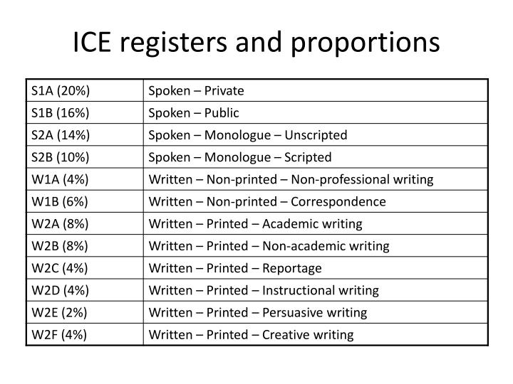 ICE registers and proportions