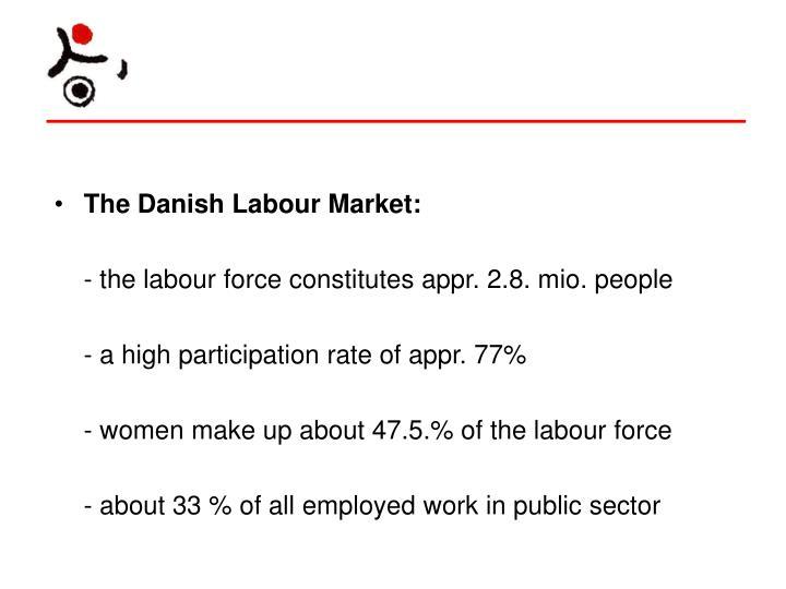The Danish Labour Market: