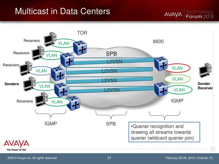 Multicast in Data