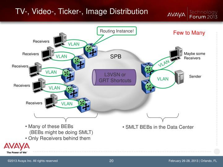 TV-, Video-, Ticker-, Image Distribution