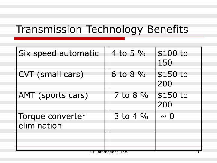 Transmission Technology Benefits