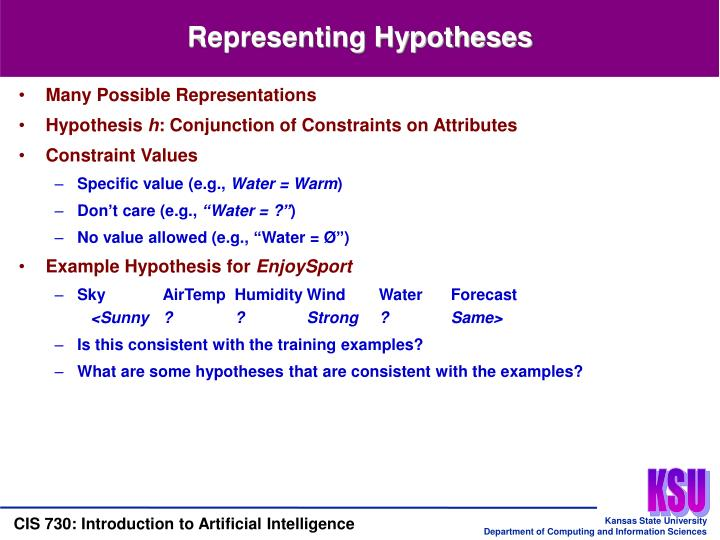 Representing Hypotheses