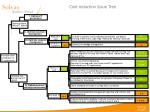 cost reduction issue tree1