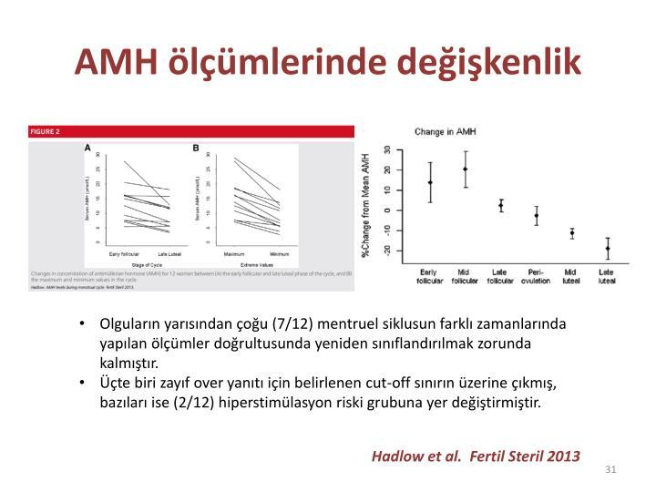 AMH ölçümlerinde değişkenlik