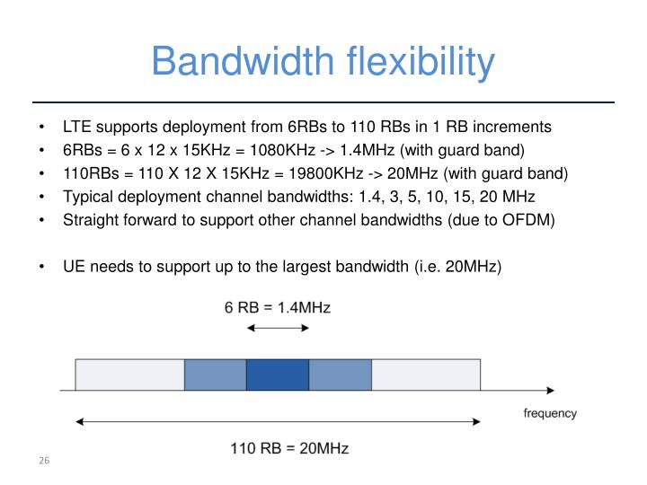 Bandwidth flexibility