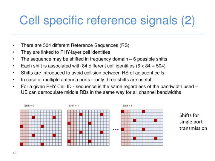 Cell specific reference signals (2)