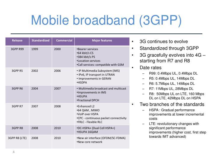 Mobile broadband (3GPP)