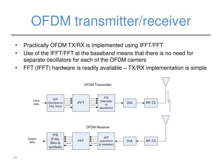 OFDM transmitter/receiver
