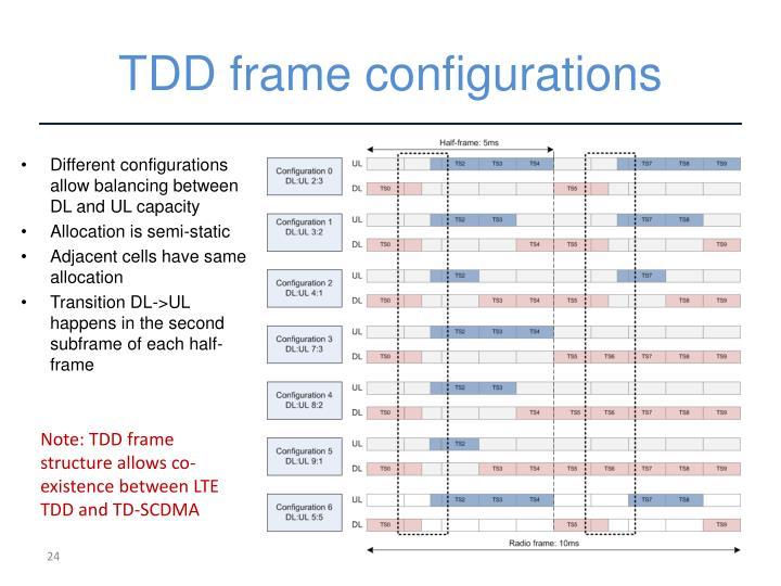 TDD frame configurations