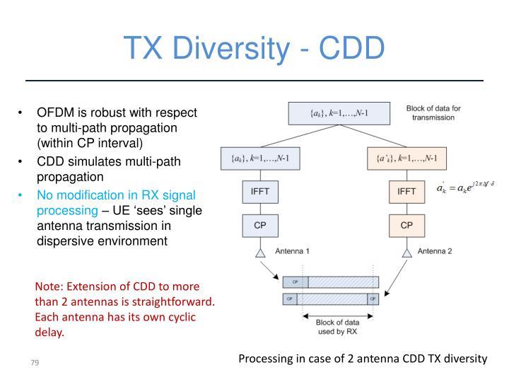 TX Diversity - CDD