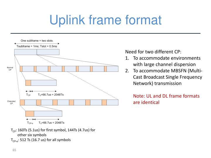 Uplink frame format
