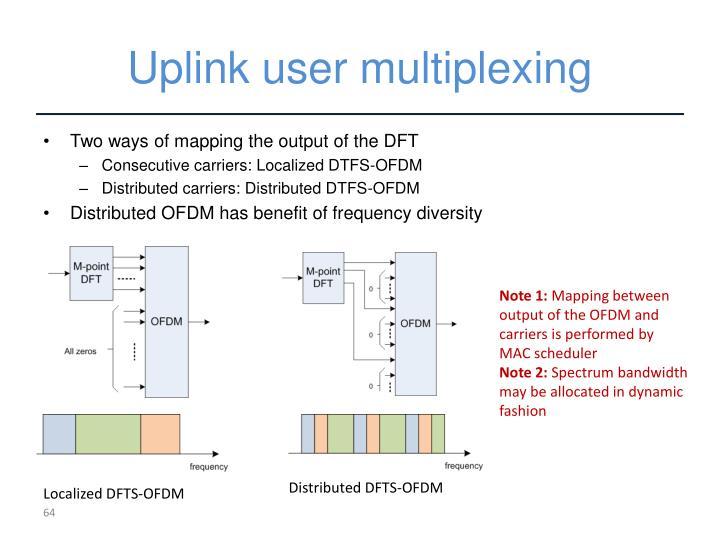 Uplink user multiplexing