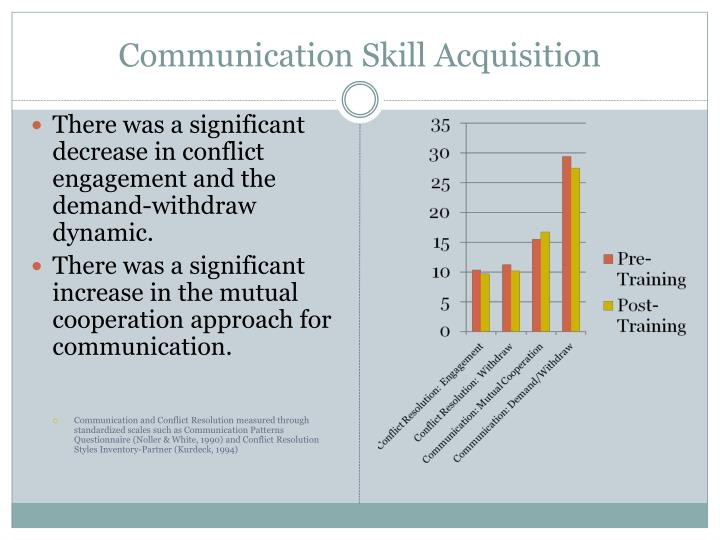 Communication Skill Acquisition
