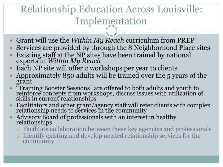 Relationship Education Across Louisville: Implementation