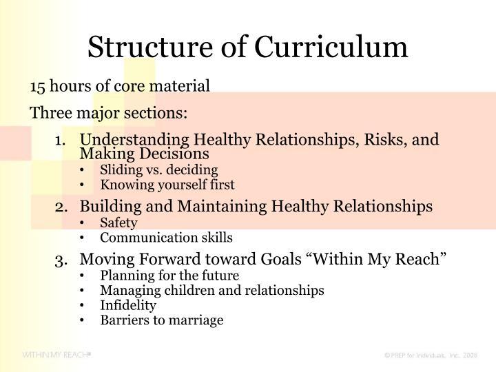 Structure of Curriculum