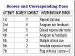 scores and corresponding cues