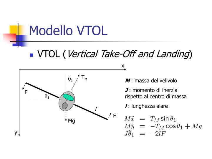 Modello VTOL