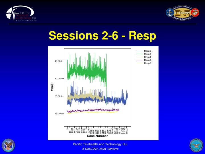 Sessions 2-6 - Resp