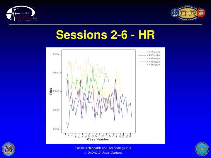 Sessions 2-6 - HR