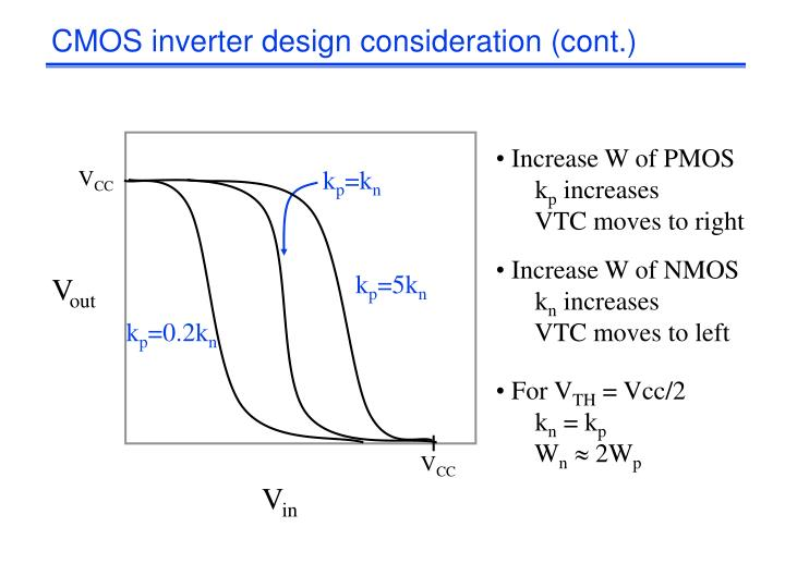 CMOS inverter design consideration (cont.)