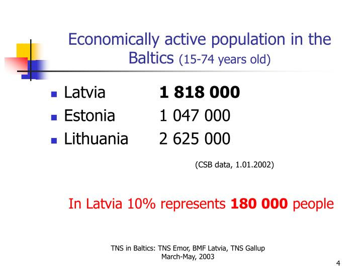 Economically active population in the Baltics