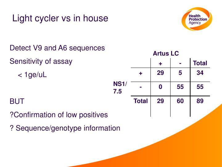 Light cycler vs in house