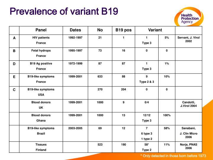 Prevalence of variant B19