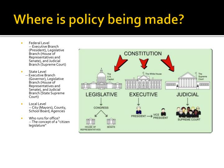 Where is policy being made?