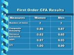 first order cfa results
