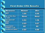 first order cfa results1
