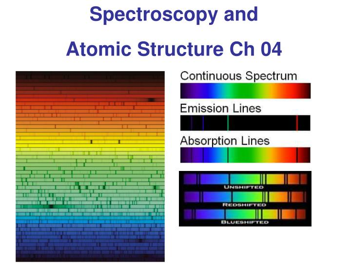 Spectroscopy and