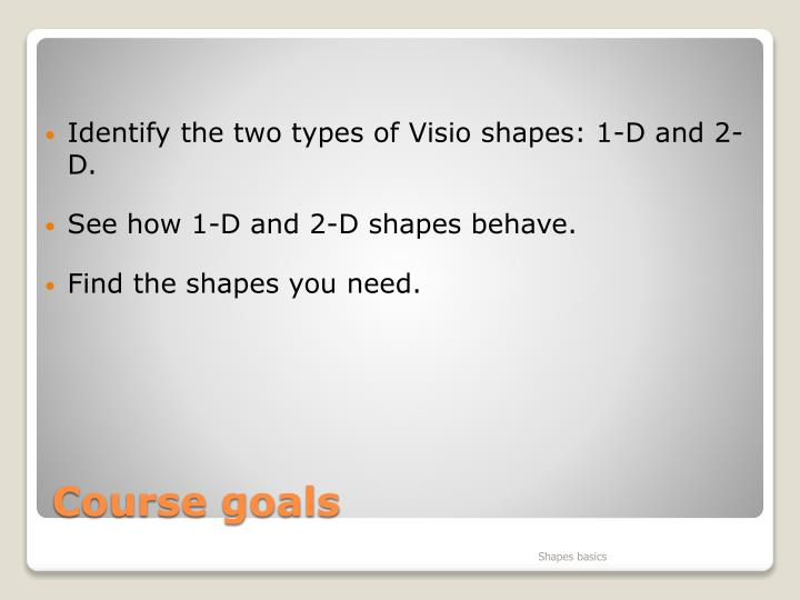 Identify the two types of Visio shapes: 1-D and 2-D.