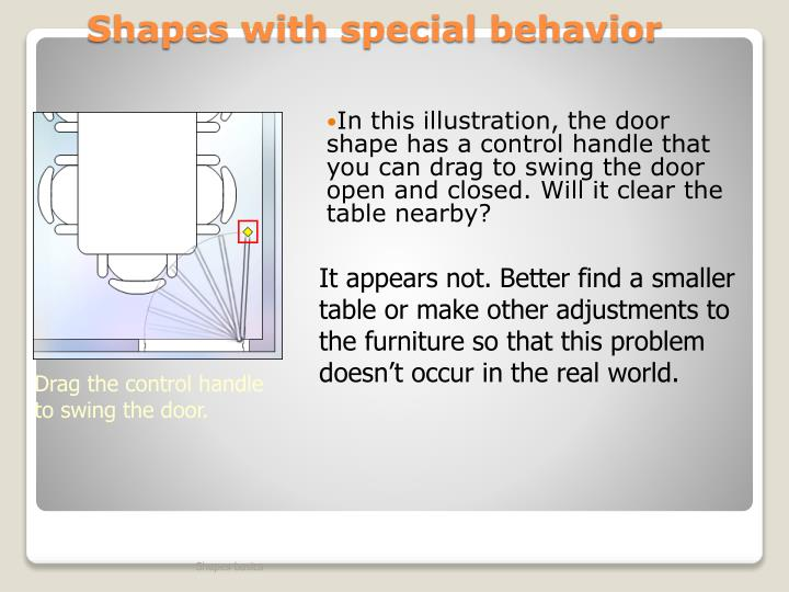 Shapes with special behavior