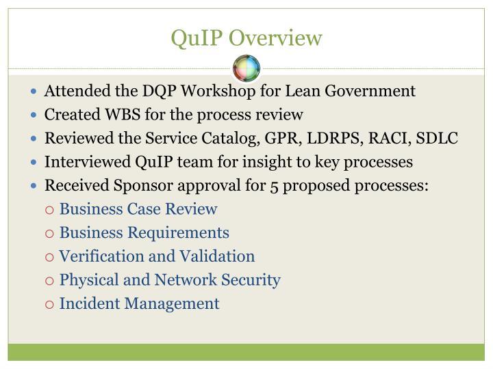QuIP Overview