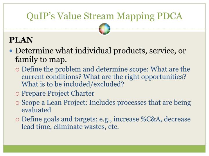 QuIP's Value Stream Mapping PDCA