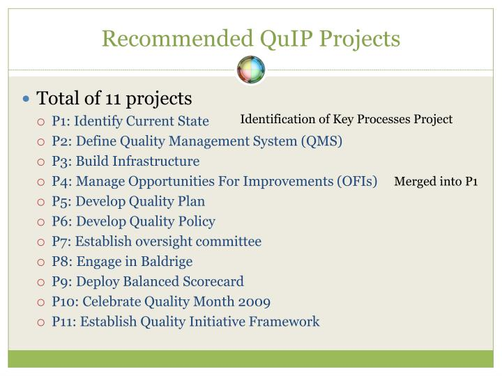 Recommended quip projects